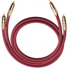 OEHLBACH 2041 Master Set NF 214 2x1,00m purple